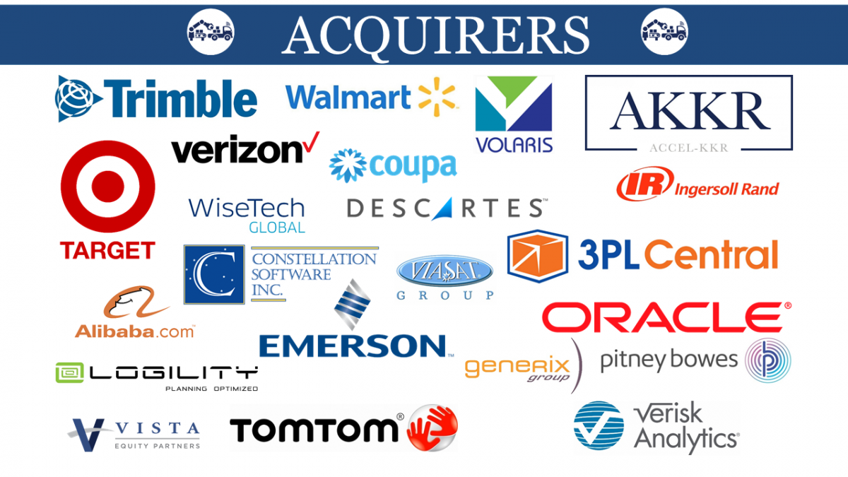 Many of the recent acquirers of smart logistics companies