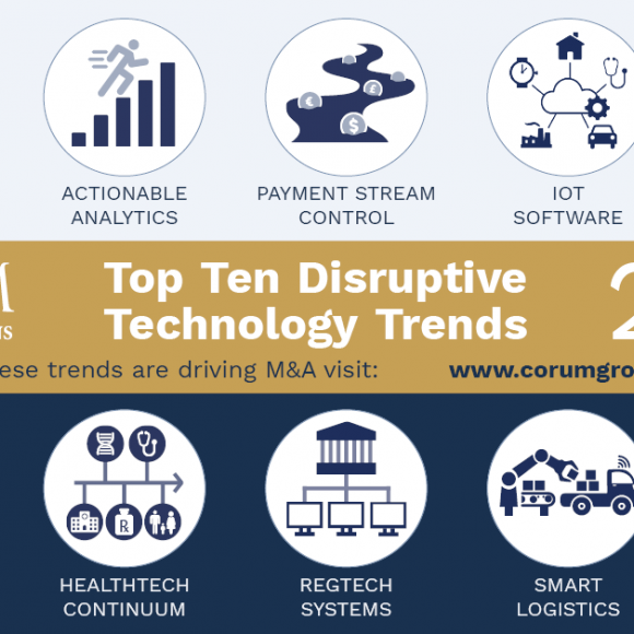 2020 Top Ten Disruptive Tech Trends