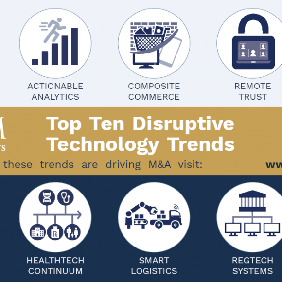 2021 Top 10 Disruptive Tech Trends